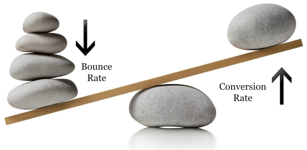 Bounce Rate v/s Conversion Rate
